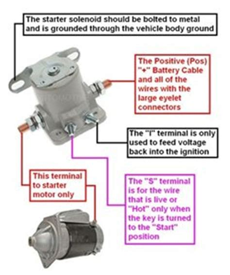 starter motor wiring diagram ford questions answers
