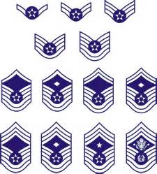 Cool jet airlines russian air force ranks and insignia