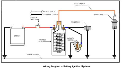 224 wiring diagram colt ingersoll tractor