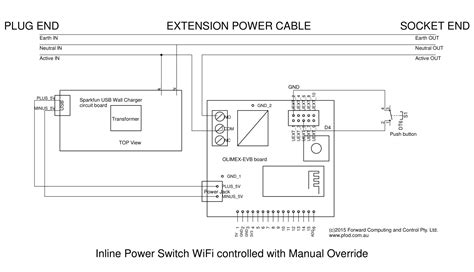 simple secure power switch with manual override