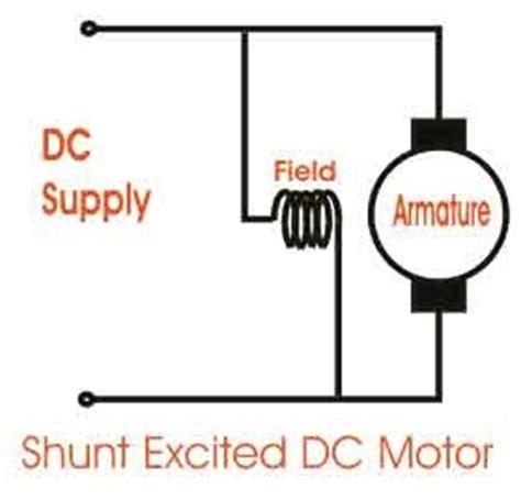 shunt resistor motor eletrical materials