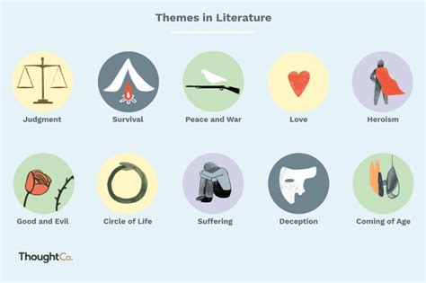 universal themes in fantasy stories 10 extremely common and critical themes in literature