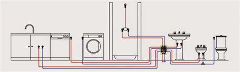 costo impianto idrico sanitario appartamento impianto idrico a collettori