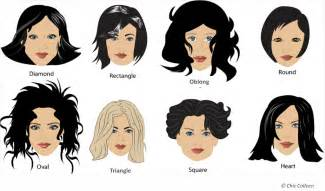 how to determine your best hairstyle for your shape