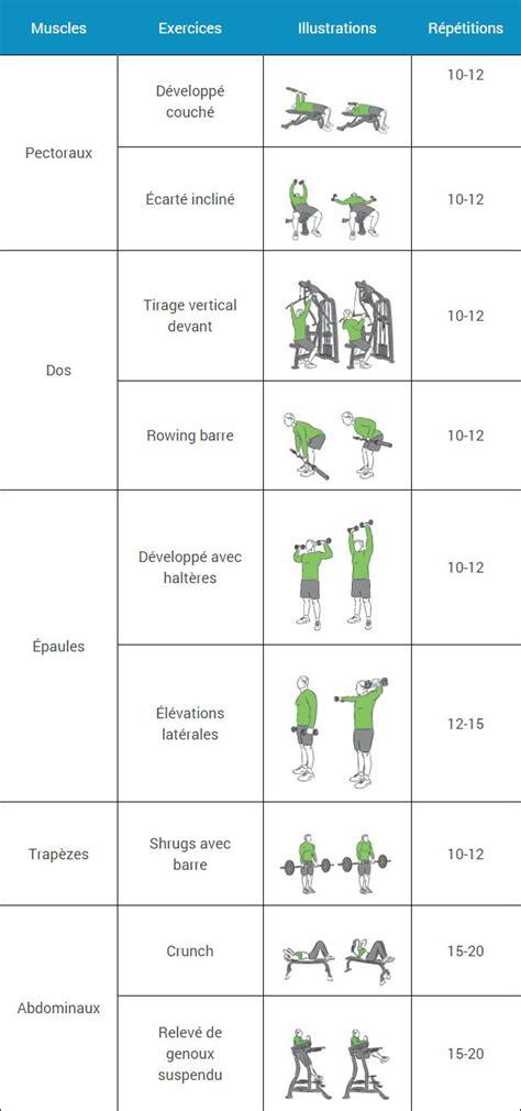 17 meilleures id 233 es 224 propos de appareil musculation sur appareil de musculation