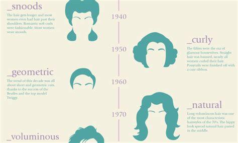 history of hari cuts in malaysia history of hari cuts in malaysia fractals hairstyle