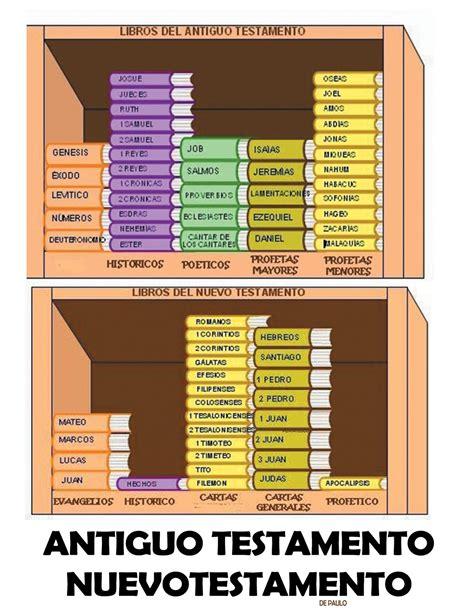 imagenes biblicas del nuevo testamento actividad conociendo la biblia ebi mexico