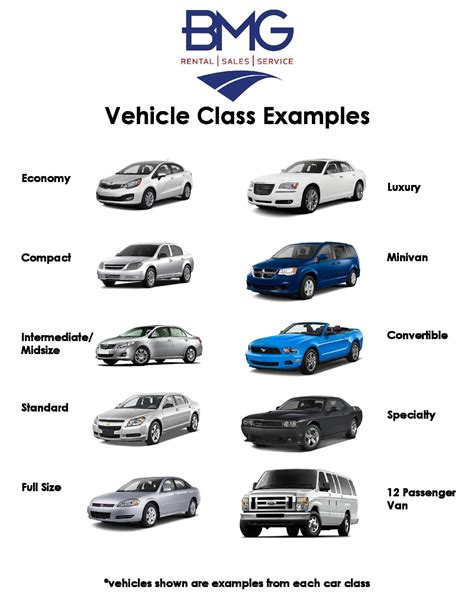 compact cars vs economy cars midsize vs economy mpg autos post