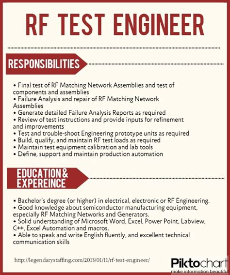 design engineer jobs abroad 10 best international experience images on pinterest