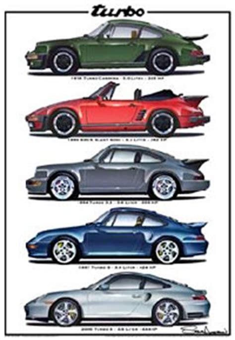 porsche turbo poster pelican parts com steve print 911 turbo history