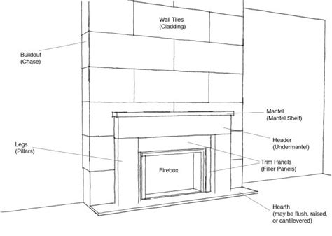 Part Of Fireplace by 10 Best Images About Marco Fireplace Parts On