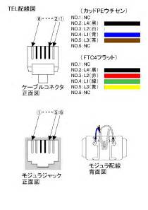 pin rj11 diagram on