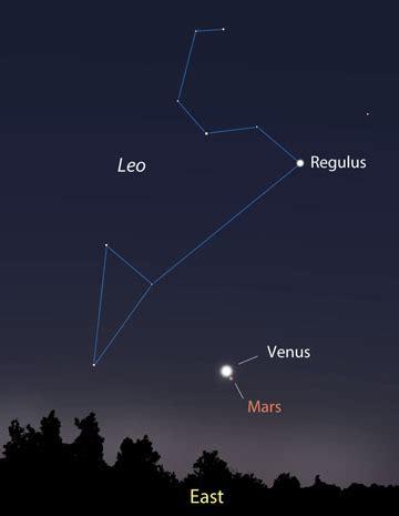 Mars Venus venus and mars at sky telescope