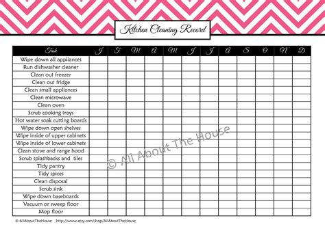 public record house sales seasonal cleaning checklist allaboutthehouse printables