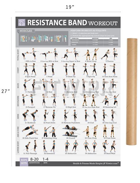 printable exercise band workouts arms resistance bands exercises chart pictures to pin on