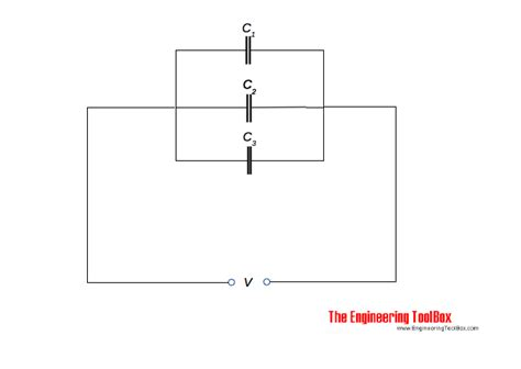 parallel plate capacitor and capacitance what is equivalent capaictance of parallel plate capacitor meritnation