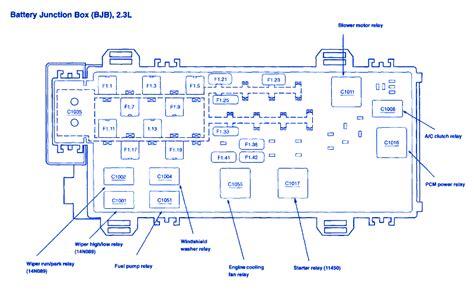 ford ranger batter  junction fuse boxblock circuit breaker diagram carfusebox