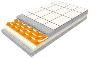 costo impianto riscaldamento a pavimento riscaldamento a pavimento a basso prezzo