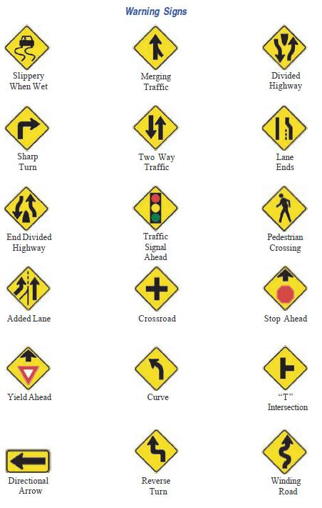 printable road signs for driving test traffic signs and meanings marlene rodriguez getting
