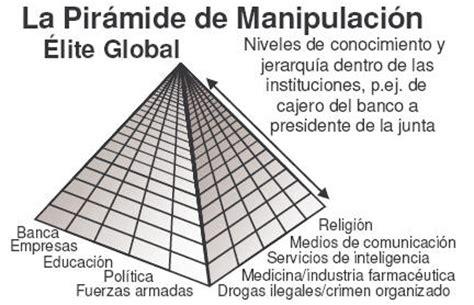 Topi Herbalife 24 nuevo orden mundial illuminati sociedades secretas