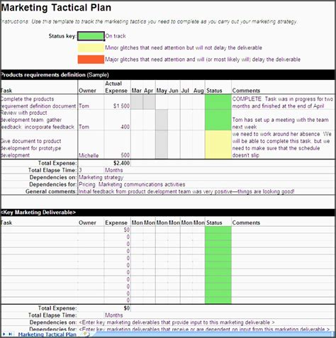 healthcare marketing plan template 5 small business marketing budget plan for free