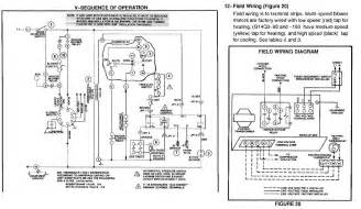wiring diagram basic gas furnace wiring diagram how has it been since that unit has been