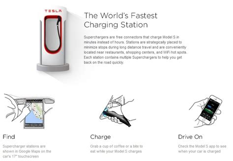 How Does It Take To Recharge A Tesla How Does It Take To Charge An Electric Car