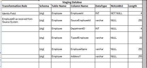 Msbi Geek Decoding Data Mapping Sheets Etl Process Etl Mapping Excel Template