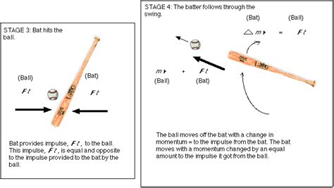 physics of a baseball swing physics of hitting a baseball