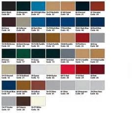 carpet color chart quotes