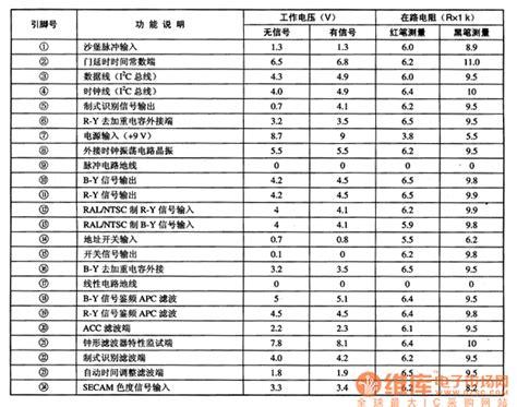 integrated circuit nc integrated circuit nc 28 images lan91c111i nc china mainland integrated circuits integrated