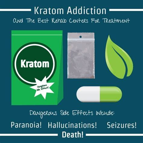 Kratom Detox Help by Kratom Addiction And The Best Rehab Centers For Treatment