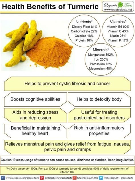 Turmeric Medicinal Uses by 17 Best Images About Turmeric On