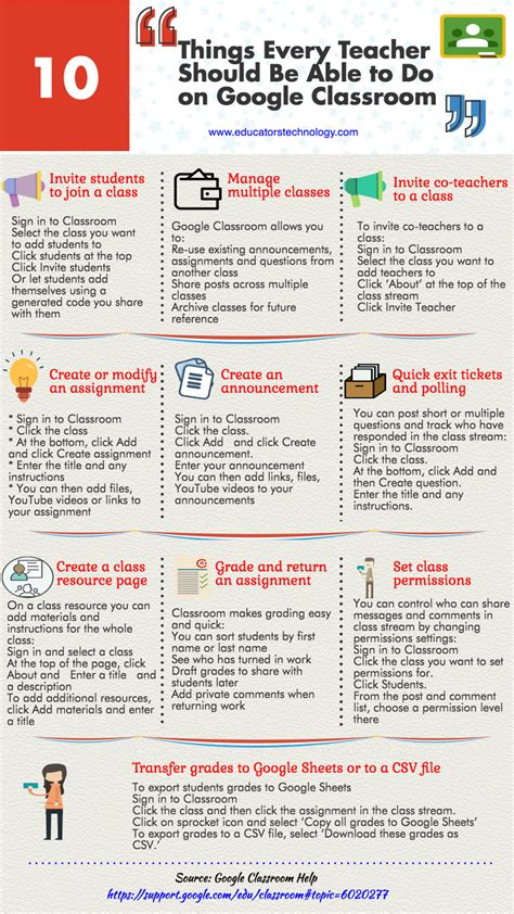 another 10 things any cuber should be able a handy infographic featuring 10 things every should be able to do on classroom
