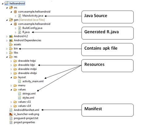layout in java javatpoint internal details of hello android exle javatpoint
