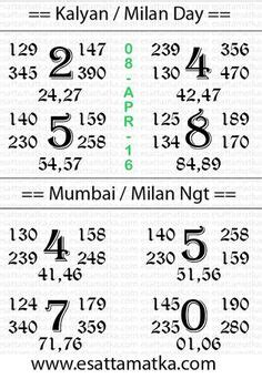 indian matka 1000 images about chart on pinterest mumbai lucky
