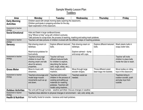 Activity Planning Sheet Template Askoverflow Activity Planning Sheet Template