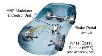 antilock brake system abs system application chart