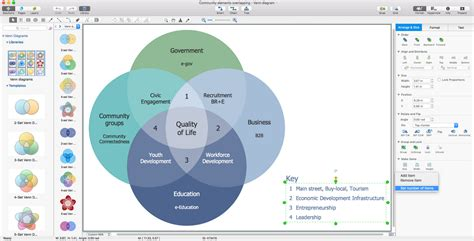 venn diagram software free venn diagram software mac gallery how to guide and