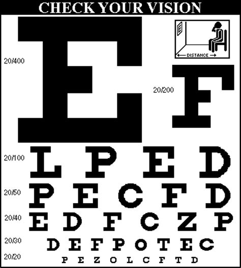 home eye test visionparkopticians tk