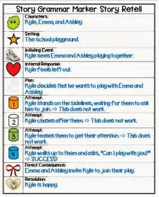 the 8th word wonder speech amp language therapy blog using
