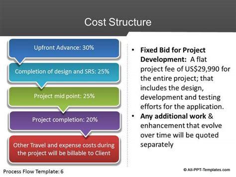 proposal presentation attractive 3 40 practical capture plus logical