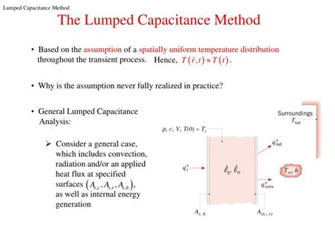 mos capacitor equations state the formula for the capacitance of a parallel plate capacitor 28 images transient