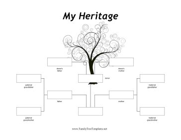 single parent family tree template donor family tree template