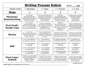 Five Paragraph Essay Rubric Middle School by Middle School Writing Process Rubric Ed Writing