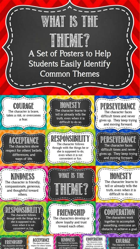 meaning in themes theme in literature poster set 8 common themes 2