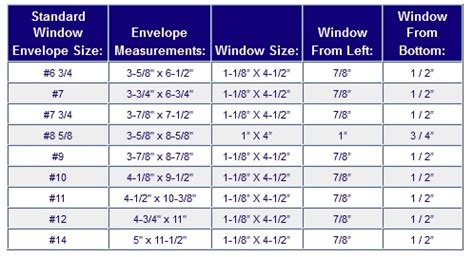 what size is a standard window in a house standard window sizes car interior design