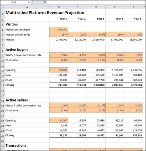 template revenue 22 best images about revenue projections on