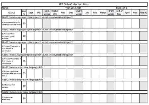 Data Tracking Sheet For Iep Goals Search Results Calendar 2015 Iep Goal Template