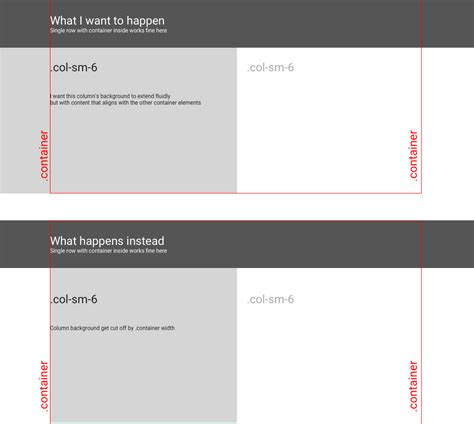 Css Width Auto by Css Background Image Width 100 Height Auto как
